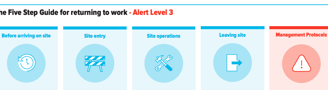 Site Safe – 5 step guide for returning to work